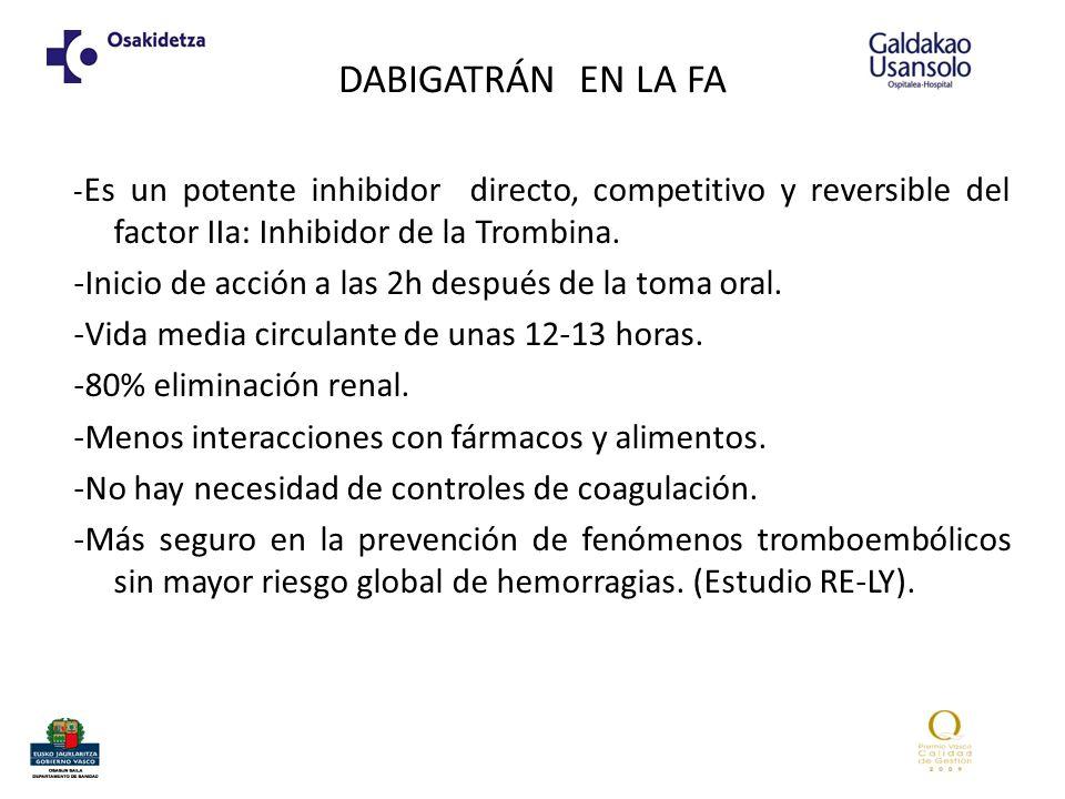 DABIGATRÁN EN LA FA - Es un potente inhibidor directo, competitivo y reversible del factor IIa: Inhibidor de la Trombina. -Inicio de acción a las 2h d