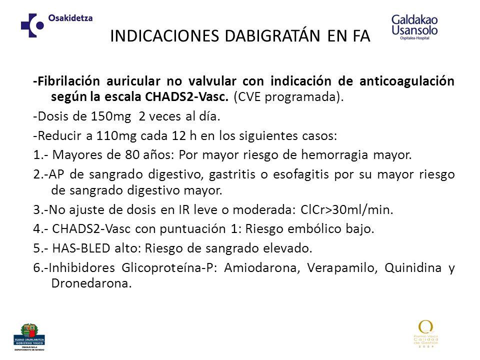 INDICACIONES DABIGRATÁN EN FA -Fibrilación auricular no valvular con indicación de anticoagulación según la escala CHADS2-Vasc. (CVE programada). -Dos