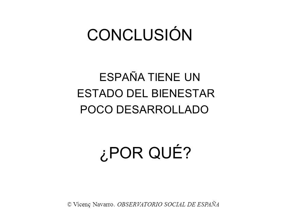 CONCLUSIÓN ESPAÑA TIENE UN ESTADO DEL BIENESTAR POCO DESARROLLADO ¿POR QUÉ? © Vicenç Navarro. OBSERVATORIO SOCIAL DE ESPAÑA