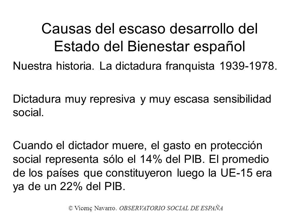 Causas del escaso desarrollo del Estado del Bienestar español Nuestra historia. La dictadura franquista 1939-1978. Dictadura muy represiva y muy escas