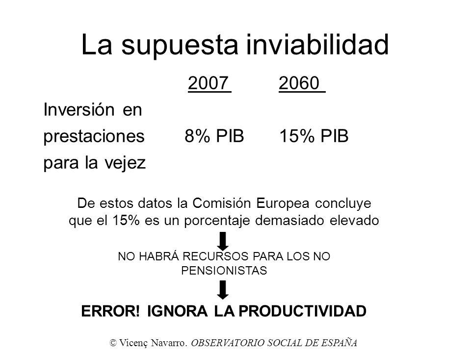 La supuesta inviabilidad 20072060 Inversión en prestaciones8% PIB15% PIB para la vejez De estos datos la Comisión Europea concluye que el 15% es un po