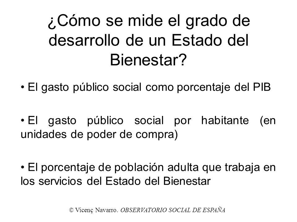 ¿Cómo se mide el grado de desarrollo de un Estado del Bienestar? El gasto público social como porcentaje del PIB El gasto público social por habitante