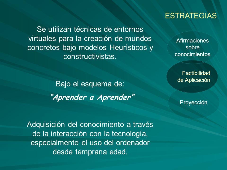Proyección Factibilidad de Aplicación Afirmaciones sobre conocimientos ESTRATEGIAS Se utilizan técnicas de entornos virtuales para la creación de mundos concretos bajo modelos Heurìsticos y constructivistas.