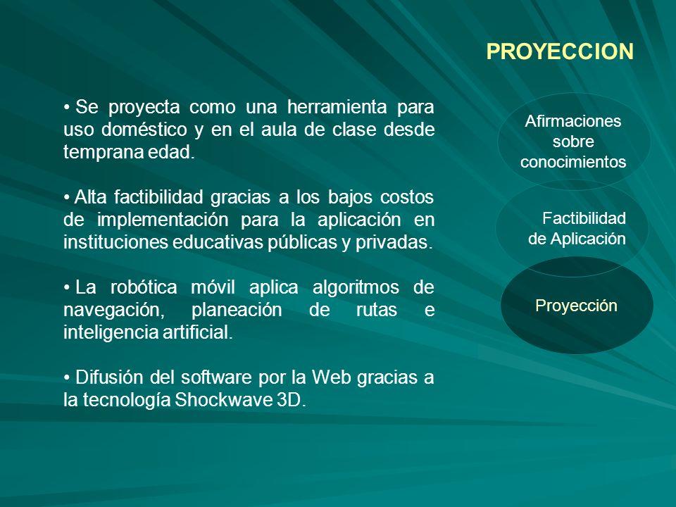 Proyección Factibilidad de Aplicación Afirmaciones sobre conocimientos PROYECCION Se proyecta como una herramienta para uso doméstico y en el aula de clase desde temprana edad.