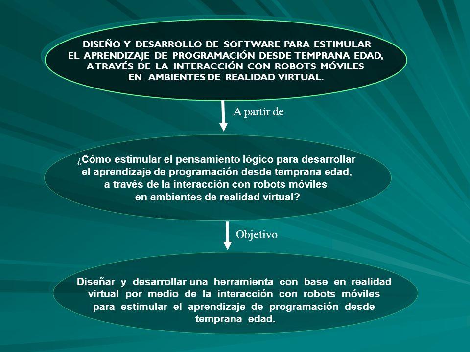 DISEÑO Y DESARROLLO DE SOFTWARE PARA ESTIMULAR EL APRENDIZAJE DE PROGRAMACIÓN DESDE TEMPRANA EDAD, A TRAVÉS DE LA INTERACCIÓN CON ROBOTS MÓVILES EN AMBIENTES DE REALIDAD VIRTUAL.