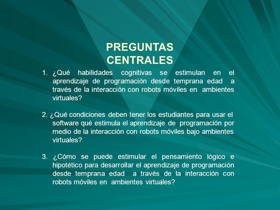 Conceptos Principios TEORIAS Herramientas / Lenguajes Teorías Teoría Constructivista; Jean Piaget, J.
