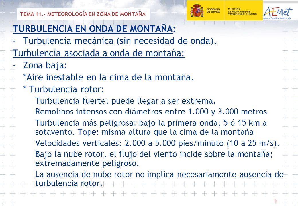 15 TURBULENCIA EN ONDA DE MONTAÑA: -Turbulencia mecánica (sin necesidad de onda). Turbulencia asociada a onda de montaña: -Zona baja: *Aire inestable