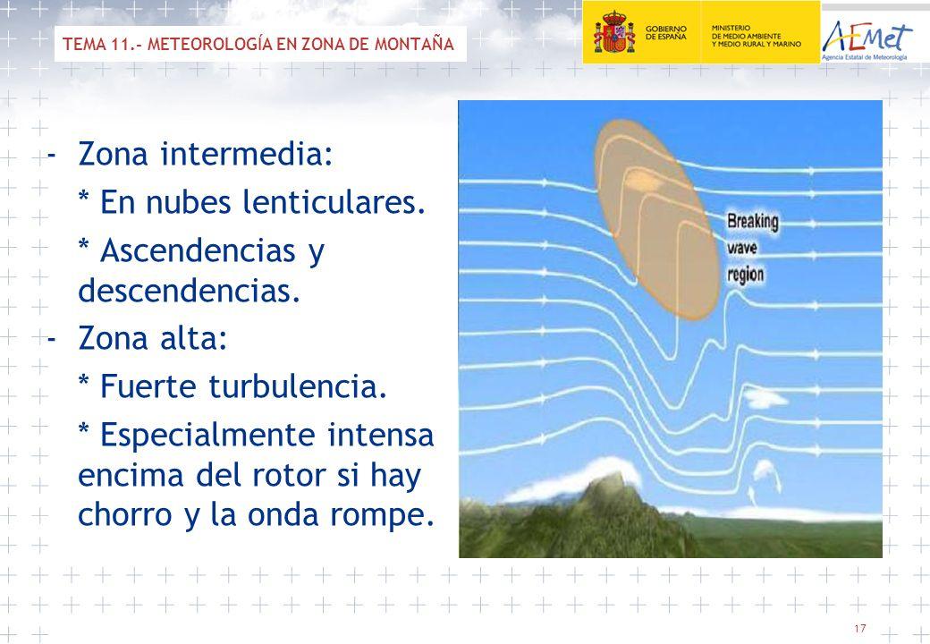 17 -Zona intermedia: * En nubes lenticulares. * Ascendencias y descendencias. -Zona alta: * Fuerte turbulencia. * Especialmente intensa encima del rot