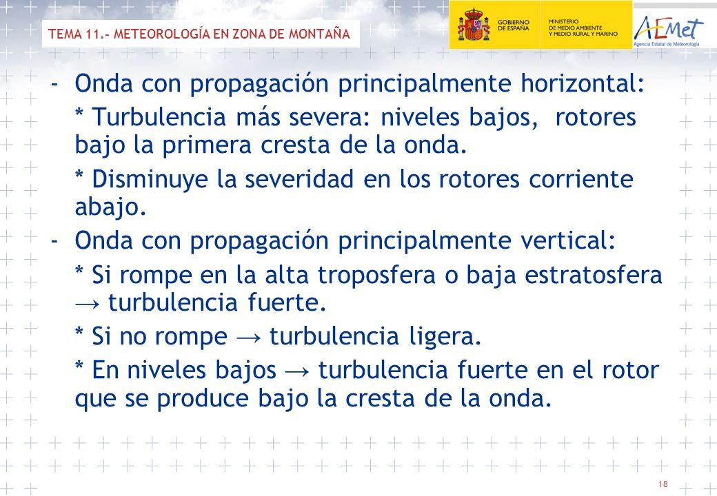 18 -Onda con propagación principalmente horizontal: * Turbulencia más severa: niveles bajos, rotores bajo la primera cresta de la onda. * Disminuye la