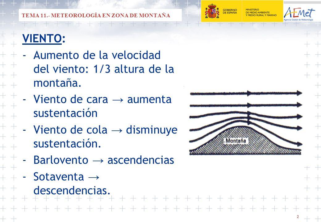 22 TEMA 11.- METEOROLOGÍA EN ZONA DE MONTAÑA VIENTO: -Aumento de la velocidad del viento: 1/3 altura de la montaña. -Viento de cara aumenta sustentaci