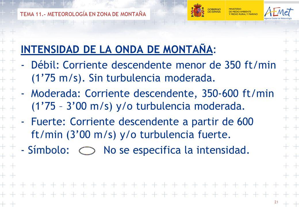 21 INTENSIDAD DE LA ONDA DE MONTAÑA: -Débil: Corriente descendente menor de 350 ft/min (175 m/s). Sin turbulencia moderada. -Moderada: Corriente desce