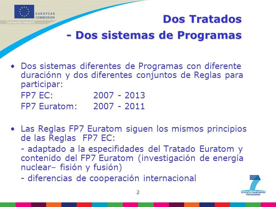 2 Dos sistemas diferentes de Programas con diferente duraciónn y dos diferentes conjuntos de Reglas para participar: FP7 EC: 2007 - 2013 FP7 Euratom: 2007 - 2011 Las Reglas FP7 Euratom siguen los mismos principios de las Reglas FP7 EC: - adaptado a la especifidades del Tratado Euratom y contenido del FP7 Euratom (investigación de energía nuclear– fisión y fusión) - diferencias de cooperación internacional Dos Tratados - Dos sistemas de Programas