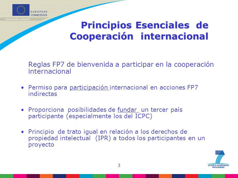 3 Reglas FP7 de bienvenida a participar en la cooperación internacional Permiso para participación internacional en acciones FP7 indirectas Proporciona posibilidades de fundar un tercer país participante (especialmente los del ICPC) Principio de trato igual en relación a los derechos de propiedad intelectual (IPR) a todos los participantes en un proyecto Principios Esenciales de Cooperación internacional