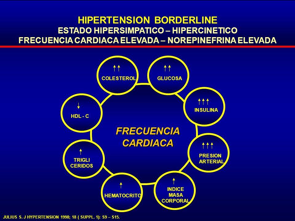 FRECUENCIACARDIACA COLESTEROLGLUCOSA HDL - C TRIGLI CERIDOS HEMATOCRITO INSULINA PRESION ARTERIAL INDICE MASA CORPORAL HIPERTENSION BORDERLINE ESTADO