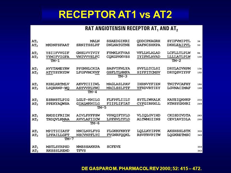 RECEPTOR AT1 vs AT2