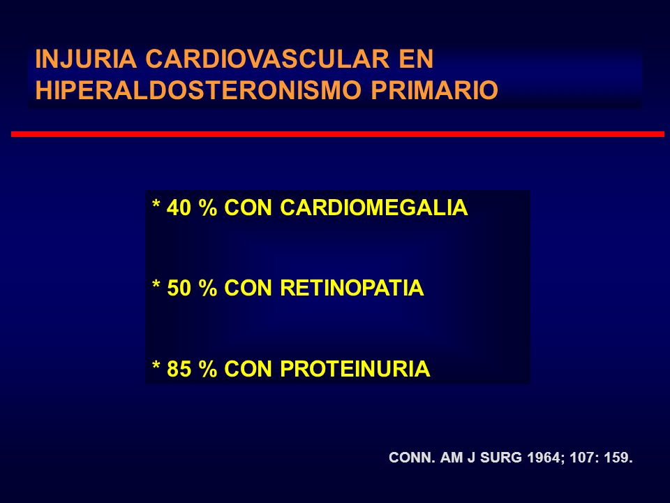 INJURIA CARDIOVASCULAR EN HIPERALDOSTERONISMO PRIMARIO * 40 % CON CARDIOMEGALIA * 50 % CON RETINOPATIA * 85 % CON PROTEINURIA CONN. AM J SURG 1964; 10