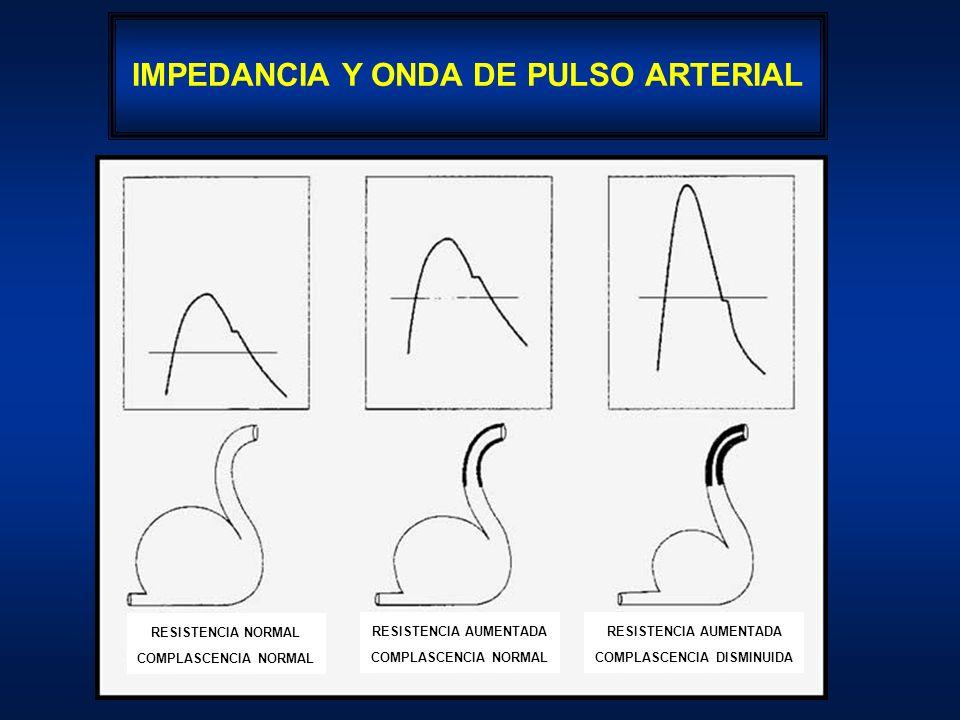 IMPEDANCIA Y ONDA DE PULSO ARTERIAL RESISTENCIA NORMAL COMPLASCENCIA NORMAL RESISTENCIA AUMENTADA COMPLASCENCIA NORMAL RESISTENCIA AUMENTADA COMPLASCE