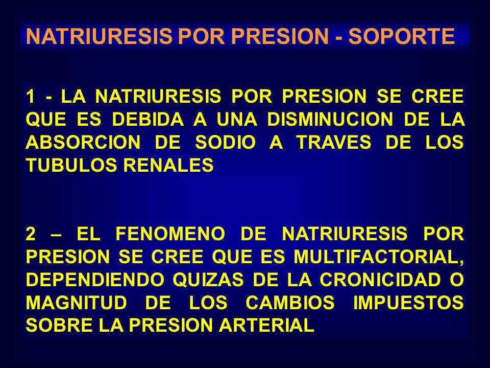 NATRIURESIS POR PRESION - SOPORTE 1 - LA NATRIURESIS POR PRESION SE CREE QUE ES DEBIDA A UNA DISMINUCION DE LA ABSORCION DE SODIO A TRAVES DE LOS TUBU