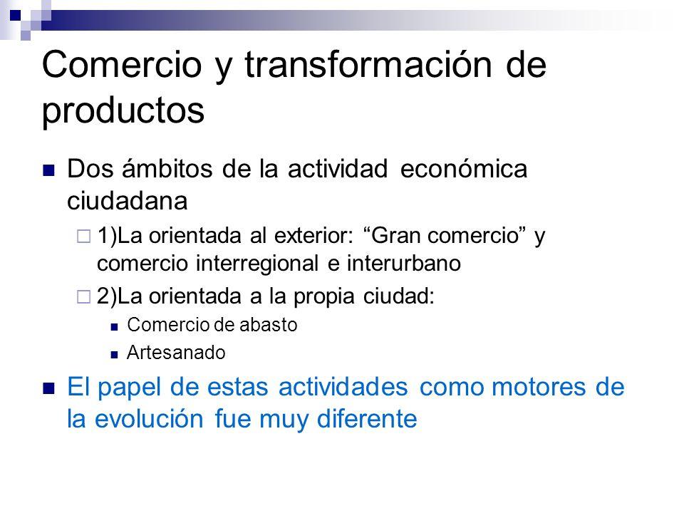 Comercio y transformación de productos Dos ámbitos de la actividad económica ciudadana 1)La orientada al exterior: Gran comercio y comercio interregio