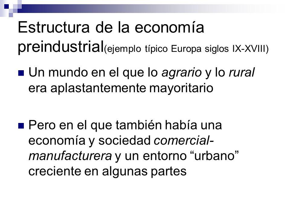Estructura de la economía preindustrial (ejemplo típico Europa siglos IX-XVIII) Un mundo en el que lo agrario y lo rural era aplastantemente mayoritar