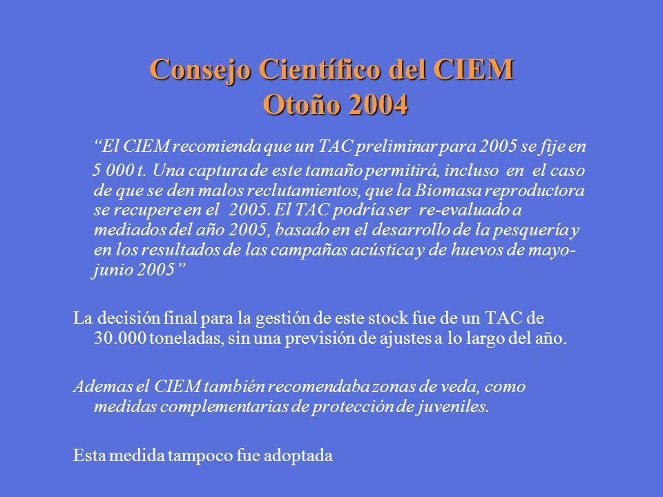 Consejo Científico del CIEM Otoño 2004 El CIEM recomienda que un TAC preliminar para 2005 se fije en 5 000 t. Una captura de este tamaño permitirá, in