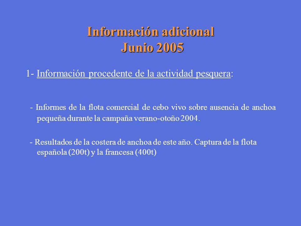 Información adicional Junio 2005 1- Información procedente de la actividad pesquera: - Informes de la flota comercial de cebo vivo sobre ausencia de a
