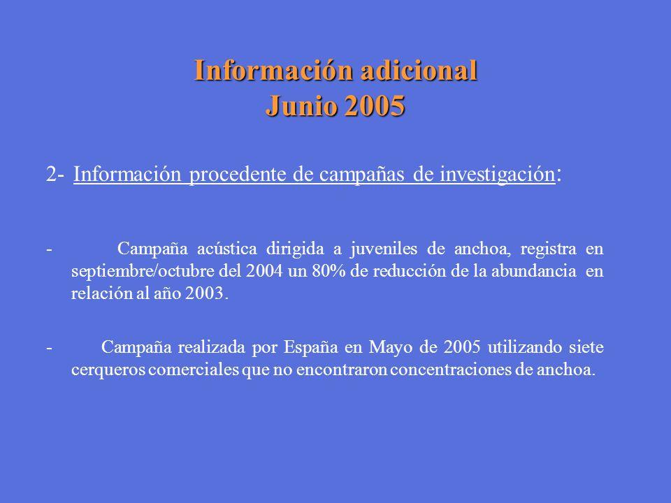 Información adicional Junio 2005 2- Información procedente de campañas de investigación : - Campaña acústica dirigida a juveniles de anchoa, registra