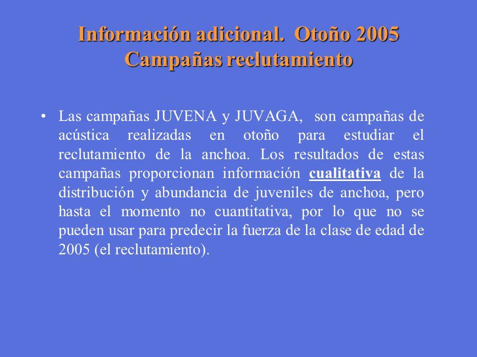 Información adicional. Otoño 2005 Campañas reclutamiento Las campañas JUVENA y JUVAGA, son campañas de acústica realizadas en otoño para estudiar el r