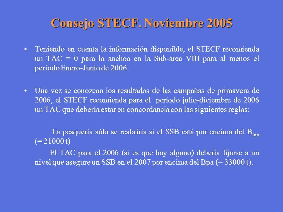Consejo STECF. Noviembre 2005 Teniendo en cuenta la información disponible, el STECF recomienda un TAC = 0 para la anchoa en la Sub-área VIII para al