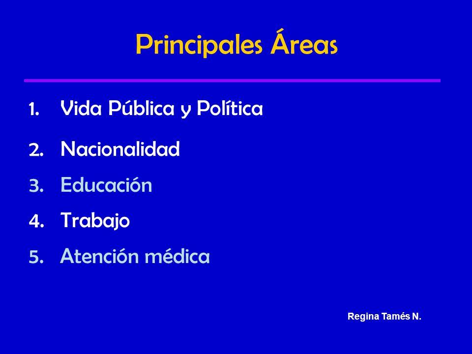 Principales Áreas 1.Vida Pública y Política 2.Nacionalidad 3.Educación 4.Trabajo 5.