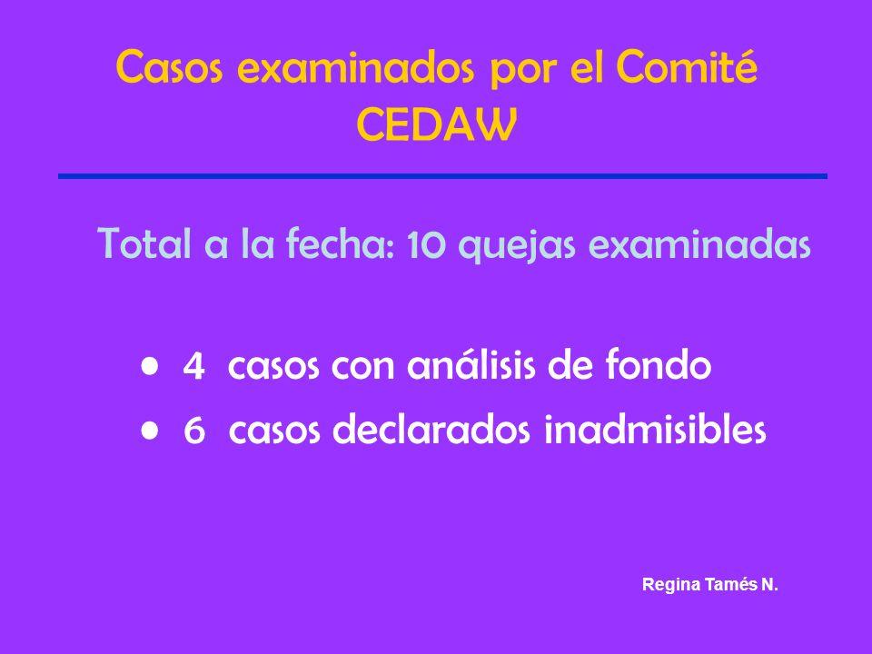 Casos examinados por el Comité CEDAW Total a la fecha: 10 quejas examinadas 4 casos con análisis de fondo 6 casos declarados inadmisibles Regina Tamés N.