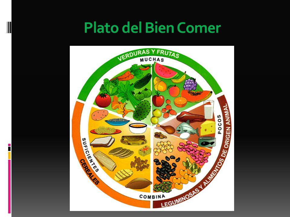 Ácido Fólico Si no obtiene suficiente ácido fólico a través de los alimentos, puede consumirlo como suplemento dietético.