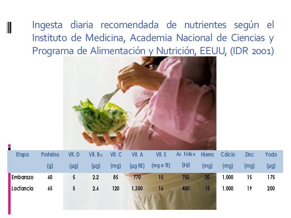 Ingesta diaria recomendada de nutrientes según el Instituto de Medicina, Academia Nacional de Ciencias y Programa de Alimentación y Nutrición, EEUU, (