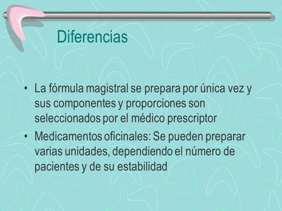 Servicio de Farmacia Hospitalario Tanto las preparaciones magistrales como las oficinales se corresponden con preparaciones que pueden realizarse en los servicios de farmacias hospitalarios