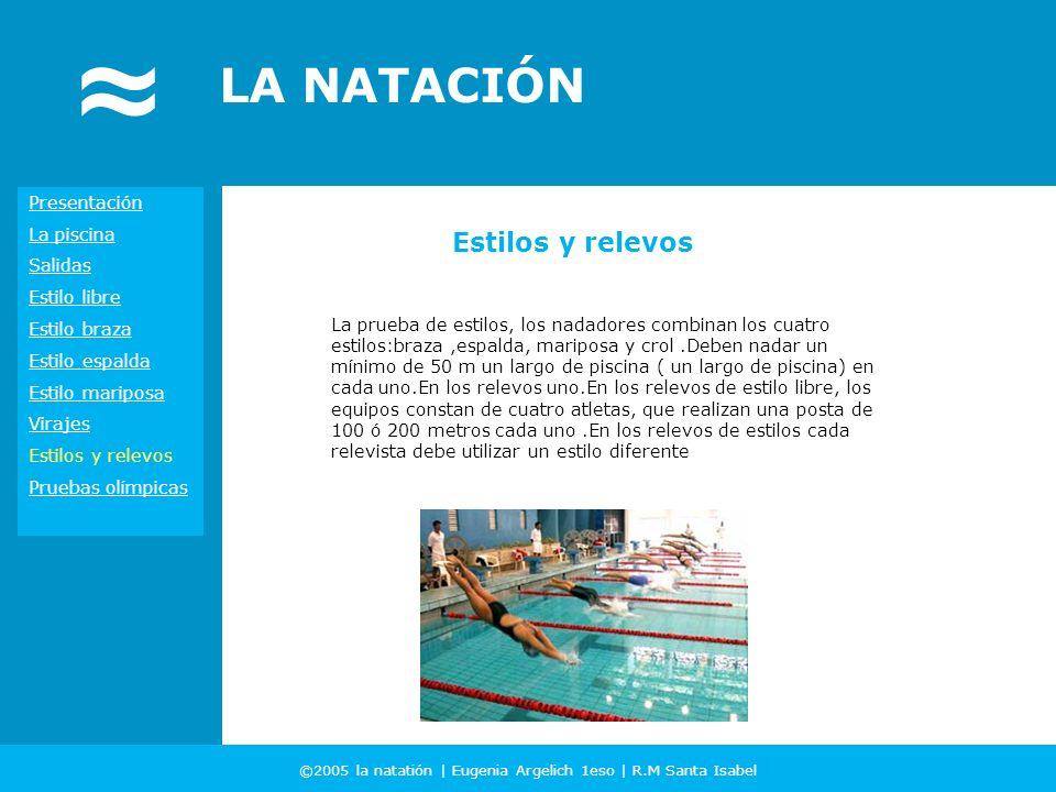©2005 la natatión | Eugenia Argelich 1eso | R.M Santa Isabel LA NATACIÓN Presentación La piscina Salidas Estilo libre Estilo braza Estilo espalda Esti
