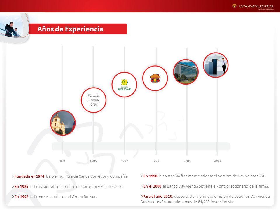 Años de Experiencia Fundada en 1974 bajo el nombre de Carlos Corredor y Compañía En 1985 la firma adopta el nombre de Corredor y Albán S.en C.