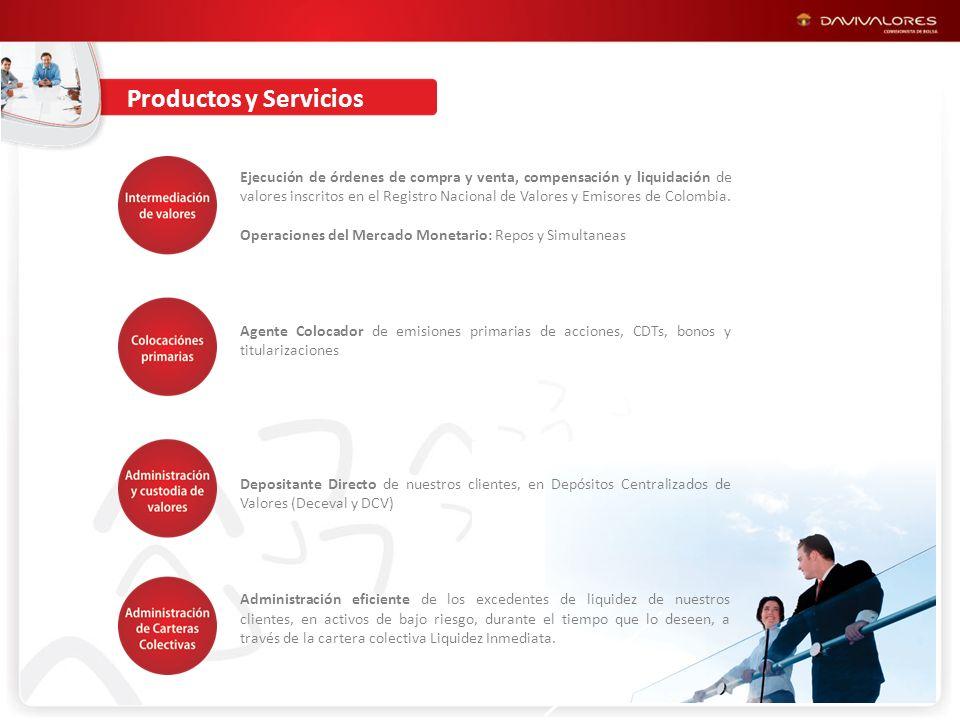 Productos y Servicios Ejecución de órdenes de compra y venta, compensación y liquidación de valores inscritos en el Registro Nacional de Valores y Emisores de Colombia.