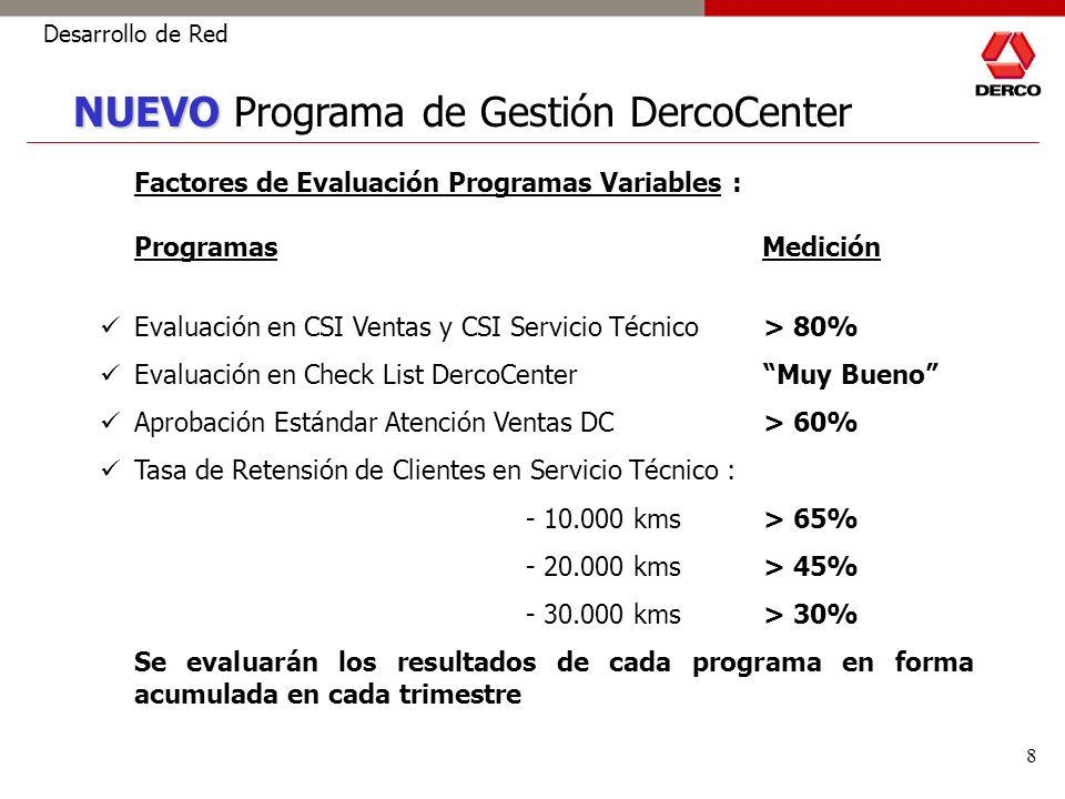8 Desarrollo de Red Factores de Evaluación Programas Variables : Programas Medición Evaluación en CSI Ventas y CSI Servicio Técnico > 80% Evaluación en Check List DercoCenter Muy Bueno Aprobación Estándar Atención Ventas DC > 60% Tasa de Retensión de Clientes en Servicio Técnico : - 10.000 kms > 65% - 20.000 kms > 45% - 30.000 kms > 30% Se evaluarán los resultados de cada programa en forma acumulada en cada trimestre NUEVO NUEVO Programa de Gestión DercoCenter