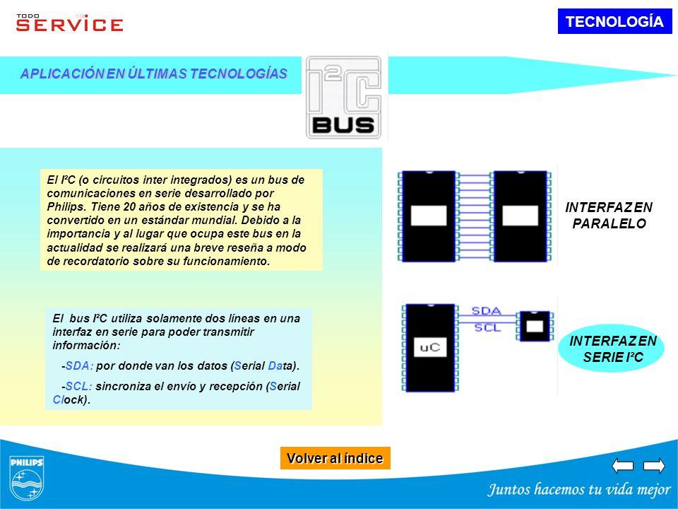 TECNOLOGÍA Volver al índice Volver al índice APLICACIÓN EN ÚLTIMAS TECNOLOGÍAS El I²C (o circuitos inter integrados) es un bus de comunicaciones en se