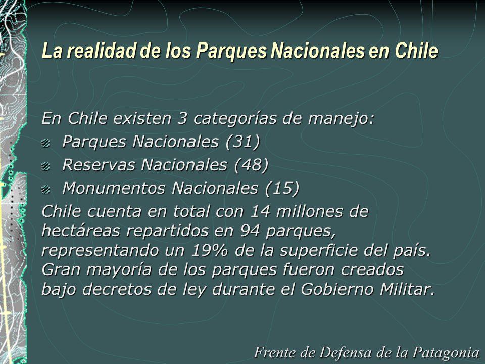 La realidad de los Parques Nacionales en Chile En Chile existen 3 categorías de manejo: Parques Nacionales (31) Parques Nacionales (31) Reservas Nacionales (48) Reservas Nacionales (48) Monumentos Nacionales (15) Monumentos Nacionales (15) Chile cuenta en total con 14 millones de hectáreas repartidos en 94 parques, representando un 19% de la superficie del país.