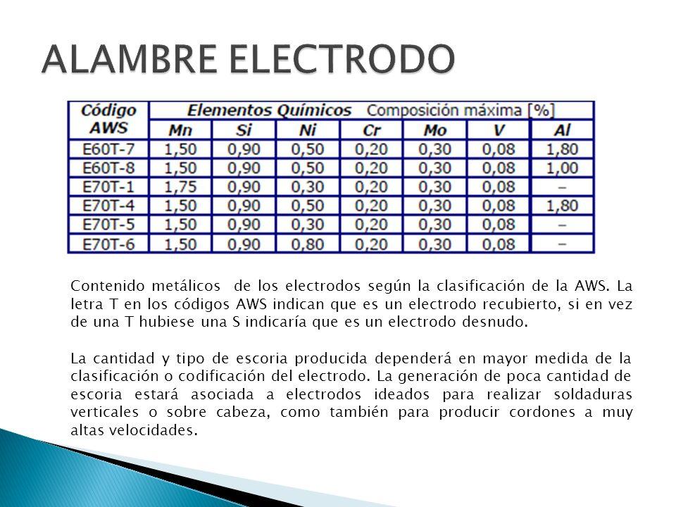 Contenido metálicos de los electrodos según la clasificación de la AWS. La letra T en los códigos AWS indican que es un electrodo recubierto, si en ve
