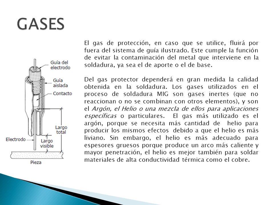 El gas de protección, en caso que se utilice, fluirá por fuera del sistema de guía ilustrado. Este cumple la función de evitar la contaminación del me