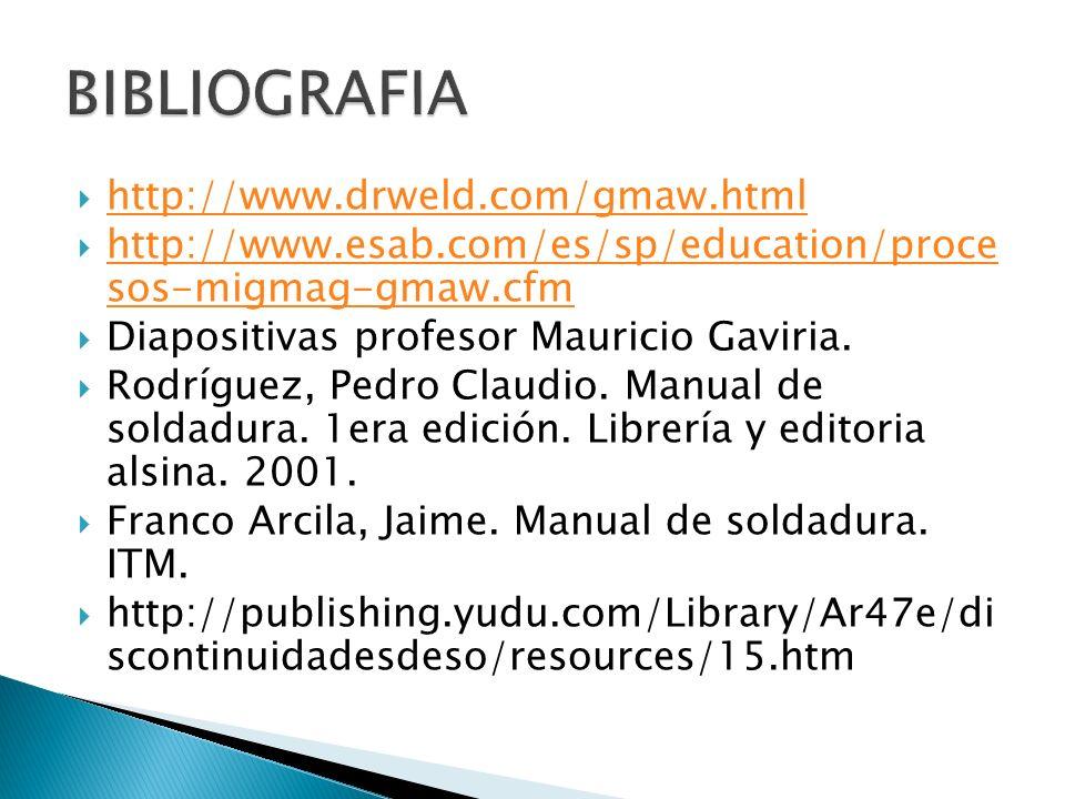 http://www.drweld.com/gmaw.html http://www.esab.com/es/sp/education/proce sos-migmag-gmaw.cfm http://www.esab.com/es/sp/education/proce sos-migmag-gma