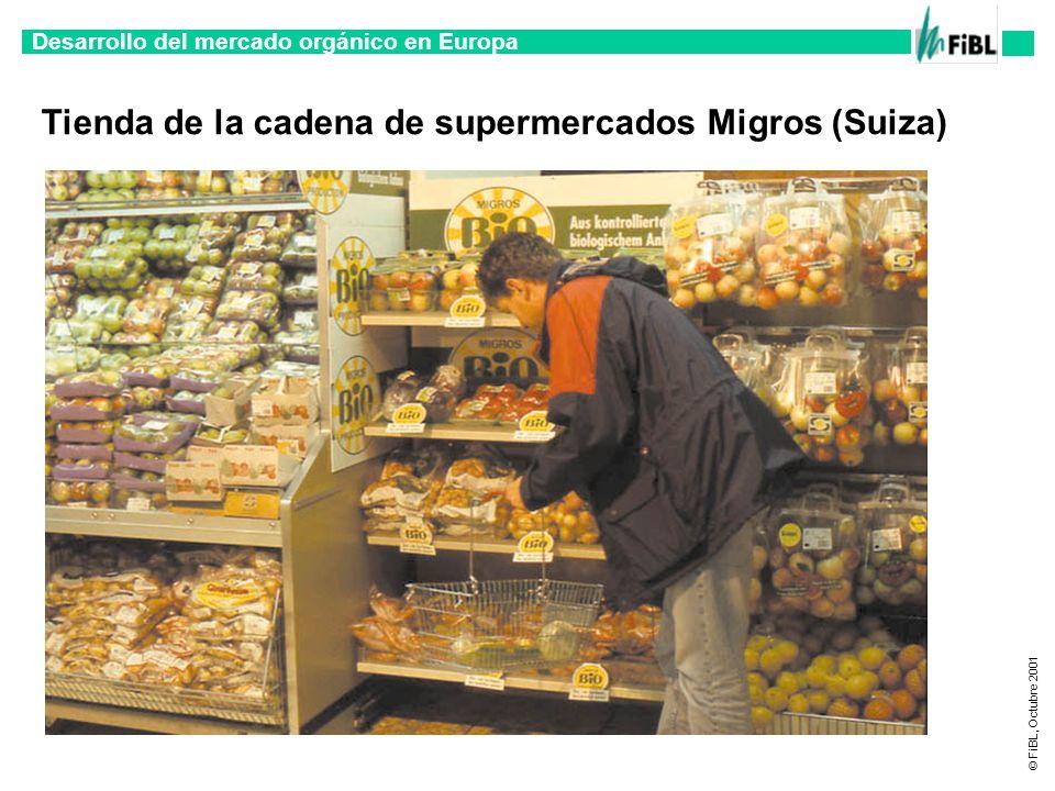 Desarrollo del mercado orgánico en Europa © FiBL, Octubre 2001 Tienda de la cadena de supermercados Migros (Suiza)