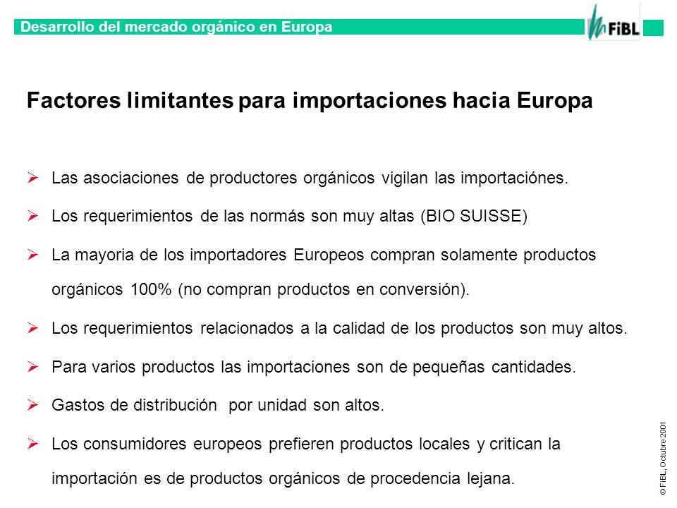 Desarrollo del mercado orgánico en Europa © FiBL, Octubre 2001 Factores limitantes para importaciones hacia Europa Las asociaciones de productores org