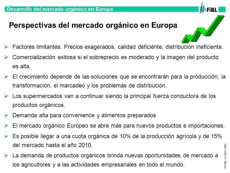 Desarrollo del mercado orgánico en Europa © FiBL, Octubre 2001 Perspectivas del mercado orgánico en Europa Factores limitantes: Precios exagerados, ca
