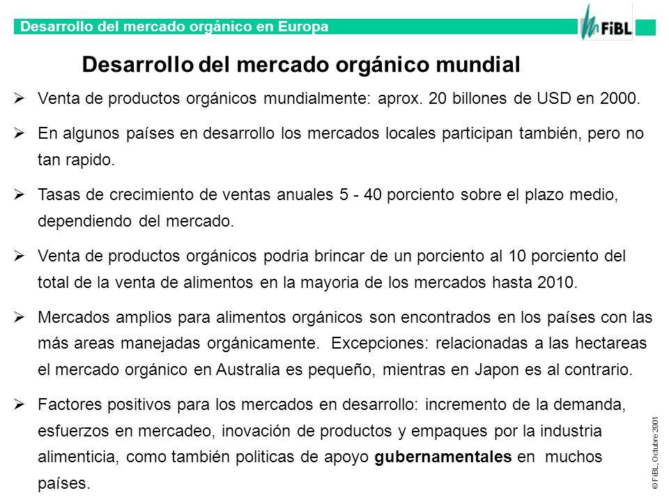 Desarrollo del mercado orgánico en Europa © FiBL, Octubre 2001 Mercado de alimentos orgánicos en Europa Ha sido alrededor de mas de 50 año Solamente en los ultimos 10 - 15 años hemos visto que el mercado ha empezado a incrementarse Aproximadamente 9 billiones USD (2000) = 1.25 % de mercado de venta de alimentos más del 5 al 10% de ventas en 2005 Muchos mercados diferentes