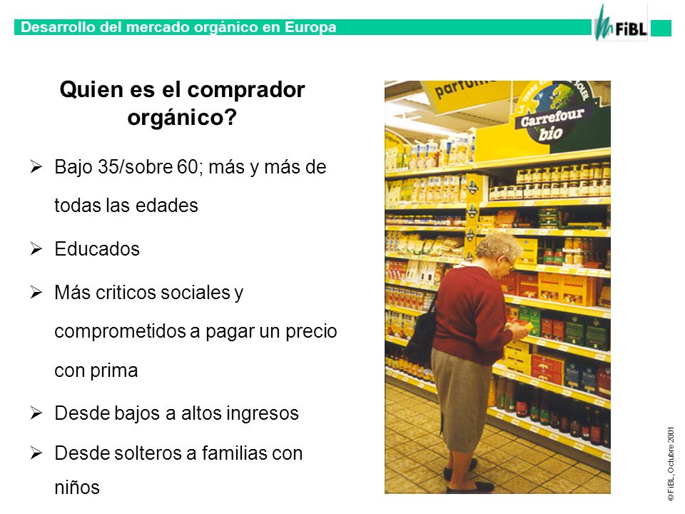 Desarrollo del mercado orgánico en Europa © FiBL, Octubre 2001 Quien es el comprador orgánico? Bajo 35/sobre 60; más y más de todas las edades Educado