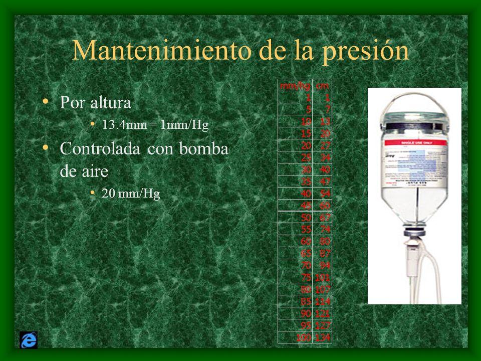Mantenimiento de la presión Por altura 13.4mm = 1mm/Hg Controlada con bomba de aire 20 mm/Hg