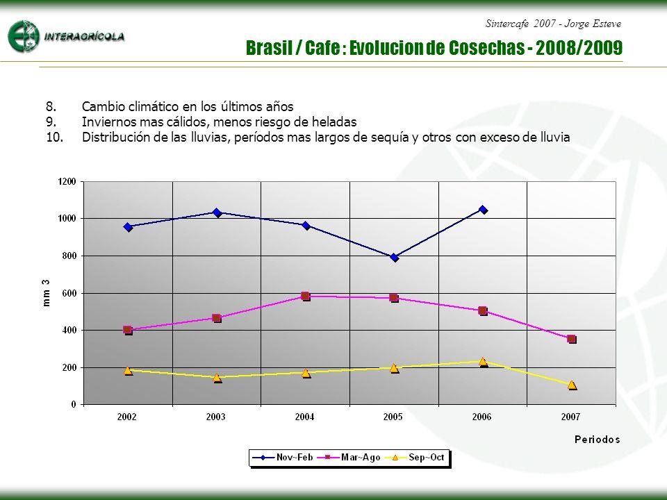 Sintercafe 2007 - Jorge Esteve 8.Cambio climático en los últimos años 9.Inviernos mas cálidos, menos riesgo de heladas 10.Distribución de las lluvias, períodos mas largos de sequía y otros con exceso de lluvia Brasil / Cafe : Evolucion de Cosechas - 2008/2009